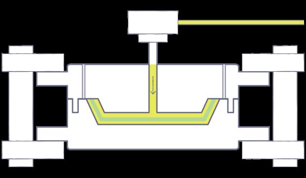 resin-transfer-molding